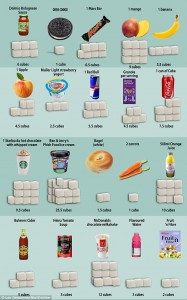 The harsh truth about sugar.